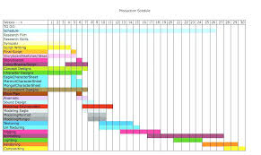 Film Production Shooting Schedule Template Plan Business Sample Timeline Amazing Documentary