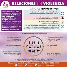Blog Posts Citas Para Adultos En Aragon
