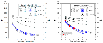 Heat Sink Materials Comparison by Applied Sciences Free Full Text Numerical Simulation Of