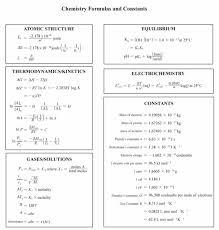 Chem Formulas And Constants