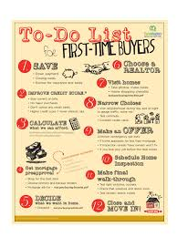 To Do List For First Time Buyers