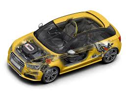si鑒e social renault 2014 present audi s1 8x illustrator unknown cutaways
