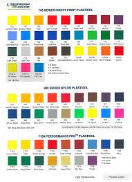 International Coatings Screen Printing Inks