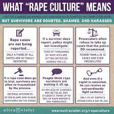 Rape Culture Sexual Harassment Rape Prevention Program SHARPP