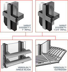 kawneer versoleil sunshade system now available on 1600ut system