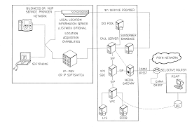 Patent US20080063153 - System And Method For Delivering Callback ... Patent Us8228897 Ss7 Ansi41 To Sip Based Call Signaling Aerkomm Inc Form 10k Ex31 Articles Of Incporation Us20060281437 Systems And Methods For Supporting E911 Technology Stocks Uptick Newswire Us7486684 Method Apparatus Establishment Vplm Voip Palcom Due Diligence Ninjanotes Three Provides Free Mobile Internet Intertional Seafarers Points Phone Lionflight Studios Knightswift Transportation Holdings 8k September