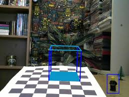 Numpy Tile New Axis by 3d Augmented Reality Using Opencv And Python Electric Soup
