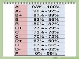 Letter Grade Calculator