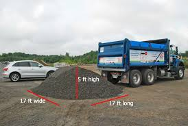 How Does It Measure Up | Greely Sand & Gravel Inc.