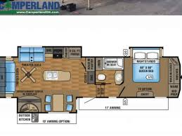 2017 Used Jayco EAGLE 317RLOK Fifth Wheel In Oklahoma OK Apelbericom 23 New Jayco Eagle Awning 18 2017 Travel Trailers 338rets Inc 2016 Ht 295bhds Fifth Wheel Coldwater Mi Haylett 264bh Rvs For Sale 2018 322rlok 26 Kuhls Trailer Sales In Ingraham Howto Operate Rv Or Motor Home Youtube Wheels 325bhqs How To Replace An Patio Fabric Discount Alpine Canvas Products Awnings Ht Sale Camping World Roaming Times Simple Swan Pull Out 00