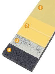 Athletic FlooringIndoor Sports Flooring For Indoor Gym Floors Health
