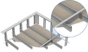 Ceiling Joist Span Table Nz by Metal Stud Floor Joist Span Table Carpet Vidalondon