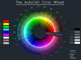The Old AutoCAD Color Wheel