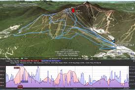 Terrain Race Coupon Code Countdown To Christmas Sale Terrain Race Salomon Xtrail Run 2017 Promo Code Runsociety Asias Maryland Renaissance Festival Promo Code 2019 Cherrybrook Discount Tire 100 Visa Card New Balance Order Terrain Race Conquer Your Terrain Anthropologie Birthday Coupon Minted Survey Volunteer Welcome To Mud Finder Rplace Socal Mayjune 2018 By Magazine Issuu Only Electricals Discount Uk Golf Trousers Fotolia Film Comment
