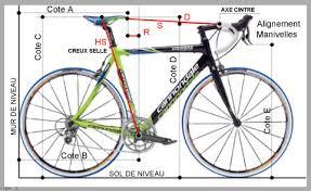 réglage technique cyclisme