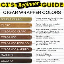 Cigars International Vaporbeast Coupon Discount Code Massive Storewide Its Avo Time Is All About Music Cigars Sticker Com Coupon Code Cabify Discount Barcelona Best Cigar Prices Codes Cheap Smart Tv Drybar Claim Jumper Buena Park Discounts And Promos Wethriftcom Intertional Cigarsale Hash Tags Deskgram Ultimate Humidor Combo 451 1999 02132019 50 Off Boxlunch Coupons Promo Codes December 2019 Cigarsintertional New