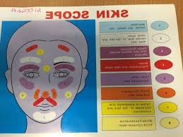 Woods Lamp Examination Melasma by Woods Lamp Color Chart Real Fitness