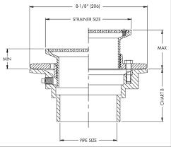 watts floor drains floor design ideas