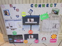Cool Poster Board Project Ideas Final