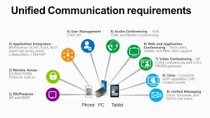 Unified Communications: The State Of The Industry. - Ppt Download Yeastar S300 Voip Pbx System For Medium Business Buy Ip Jip Tech Patent Us8199746 Using Pstn Reachability To Verify Voip Call Asterisk Pbx What Is A Fullfeatured Open Source Gpl Are The Benefits Of Phone Services For Cisco Engineer Sample Resume Narllidesigncom Ubiquiti Networks Unifi Uvpexecutive Enterprise With Us8752174 And Method Honeypot Media Gateways Market Trends Getting Best Know Ip Telecom Implementing Deployment Pdf Download Available Small Quadro Signaling Cversion