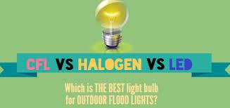 outdoor flood light bulbs ledwatcher