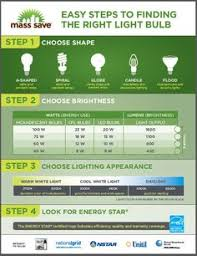 in the about picking a light bulb this faq can help light