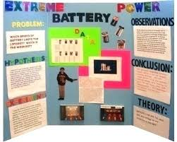 Science Project Poster Layout How To Make A Battery Fair Display