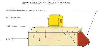 air curtain destructor acd city of lawrence kansas