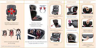 siege auto isofix groupe 0 1 2 3 chicco siège auto oasys groupe 2 3 black amazon fr bébés