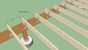 Floor Joist Span Table Deck by Deck Joist Beam Span Chart Deck Design And Ideas