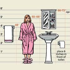 à quelle hauteur faut il mettre lavabo dans sa salle de bain