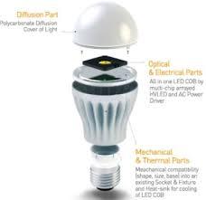 automatic led bulb assembly
