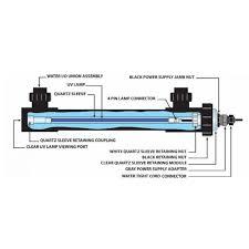smart皰 uv sterilizer replacement uv ls parts