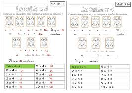 table de multiplication choice image periodic table images