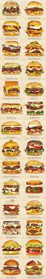 74 Best Burger Bar Images On Pinterest | Burger Bar, Cheeseburgers ... Local Real Estate Homes For Sale Jonesboro La Coldwell Banker Best 25 Diy Barn Door Ideas On Pinterest Sliding Doors 8 Louisiana Restaurants You Wish Were Still Open Today Only In Big Burgers Paul Hollywood Recipes How Long Grill Burgers Burger 2017 Barn Simply The In Tx 383 Best Party Images Food Bagels And Company Chicago Photographer Larry Hanna Hannaphoto Las Vegas United States 6364617409656516secondstorypatiojpg 125 Ect