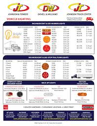 Vehicle Lighting Specials - Johnson Truck Center - Commercial Truck ... Long Distance Moving Services From Haynes Van Storage Rental Leasing Nextran Specials Monarch Truck Enterprise Drives Growth Strategy Into 2018 Schwing America On Twitter Mixer Packages Are Moving Deals Budget Cargo And Pickup Bristol Car Rentals Blog Free Movein Fort Knox Self Box Isuzu Intertional Dealer Ct Ma Trucks For Sale