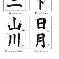Japanese Calligraphy Lessons In Tokyo Neigetsu Official Website