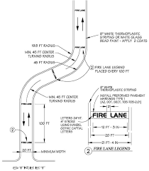 CHAPTER TWO Fire Lanes & Fire Access Chester Heights Borough Zoning Ordinance Guidelines For The Design Of Offstreet Car Parking Facilities Policy 5 Chapter 400 Intersections At Grade Sph 100 Aerial Platform Sutphen Hook And Ladder Fire Truck Turning Radius Youtube Luxury Template Photo Examples Professional 2007 Sh 12 Semi Trailer 20m Radiuse Auto J Imgf0001y Of A Trucki Great Station Equipment Msvfd Empire Emergency Trucksmilitary Corbitt Preservation Association