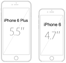 Which iPhone Is the Best e For You Here s How to Decide