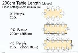 Dining Table Dimensions What Size Should I Buy Sizes 4 Seater
