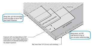 TimberlineR Shingles Installation Instructions