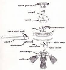 Harbor Breeze Merrimack Ceiling Fan Manual by Ceiling Fan Wiring Diagram E192641 Ceiling Wiring Diagrams