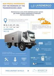 УКРЕНЕРГО Infographics - УКРЕНЕРГО Bizarre American Guntrucks In Iraq Labs Latest Truck Stopping Technology Has Applications Site San Juan To Makati Side Unrride Crashes Kill 200 People A Year Will Congress Act Pricing Strategies For Fleet Wraps Truck Crane National West 12th Road Block Association News Nycdep On W12th Otto Vicente Instutional Truckingdepot Pigeon Parakeet And Pony Amsterdam Food Serves Maligned Trash Temporarily Stuck Sinkhole Caused By Denver Water Used Trucks For Sale