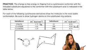 Chair Conformations Of Menthol by The Change Is Free Energy On Flipping From A Clutch Prep