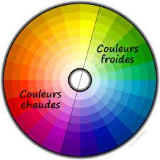 couleur chaude pour une chambre chambre couleurs chaudes 100 images h tel restaurants le