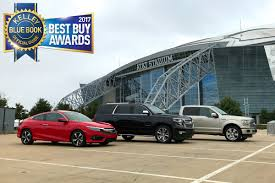 Kelley Blue Book Announces 2017 Best Buy Award Winners Official Site Kelley Blue Book On Yahoo Free Download Photo Of New 15 Blue Book Png For Free Download On Mbtskoudsalg Word Of Mouth Is Not Enough When It Comes To Car Shopping 2017 Best Buy Awards Results Are In Jenns Blah Tradein Value Estimator Dick Dyer And Associates Near Lexington Enterprise Promotion First Nebraska Credit Union 1500 Rebel Crew Cab Pickup In Fremont Chrysler Dodge Jeep Rambr Class 2018 The Resigned Cars Trucks Suvs Trade Car San Juan Capistrano Ca Mazda Used Truck Guide Resource Freedownload Kelley Consumer Guide Used Edition Announces Winners 2016