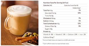 Dunkin Donuts Pumpkin Spice Latte Caffeine by Get The Skinny On Your Favorite Coffee House Drinks