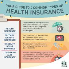 Your Guide To 4 Common Types Of Health Insurance