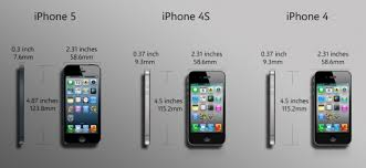 parison Among iPhone 5 iPhone 4S and iPhone 4 Which is the