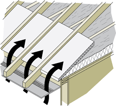 Decorative Gable Vents Canada by Keeping The Heat In Chapter 5 Roofs And Attics Natural